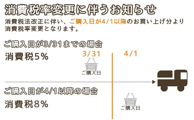 消費税率変更に伴うお知らせ